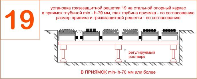 ЭКО 19 установка в приямок 70