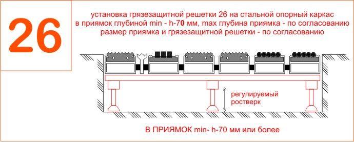 ЭКО 26 установка в приямок 70