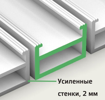 Opisanie-tip-profilya-Usilennyj-22